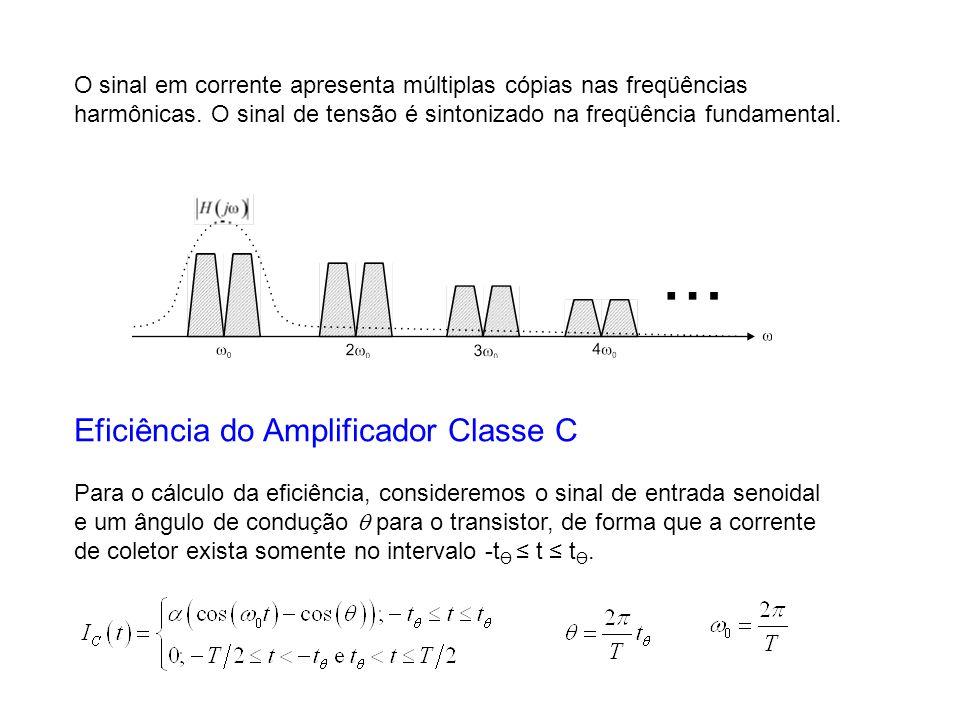 O sinal em corrente apresenta múltiplas cópias nas freqüências harmônicas. O sinal de tensão é sintonizado na freqüência fundamental. Eficiência do Am