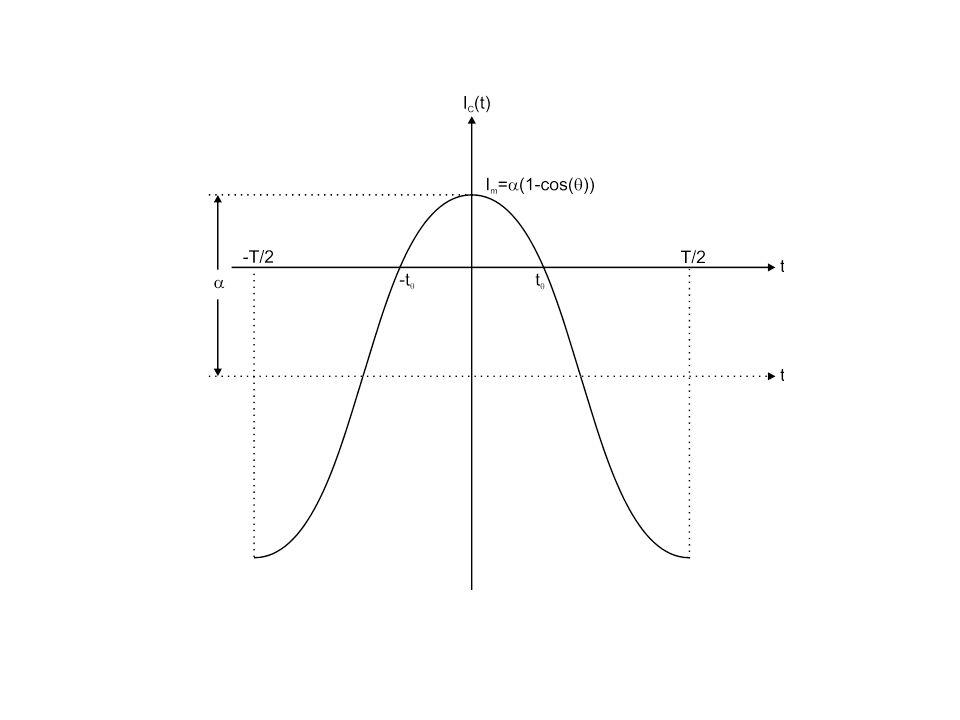 Série de Fourier de I C (t) Tensão de coletor na freqüência 0 Corrente DC no coletor