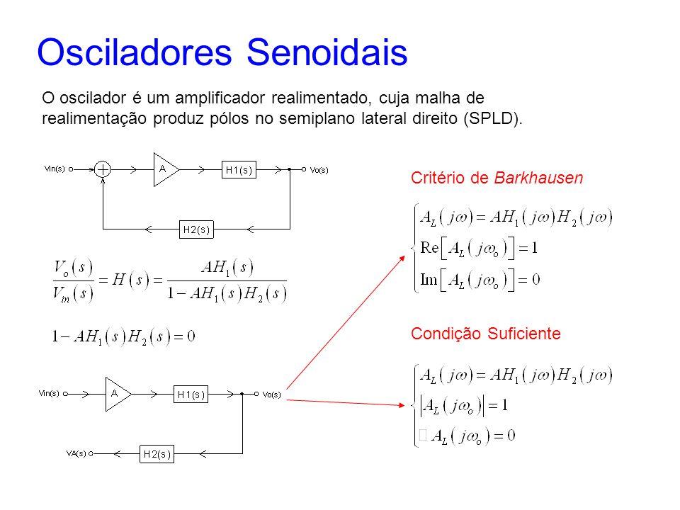 Osciladores Senoidais O oscilador é um amplificador realimentado, cuja malha de realimentação produz pólos no semiplano lateral direito (SPLD). Critér