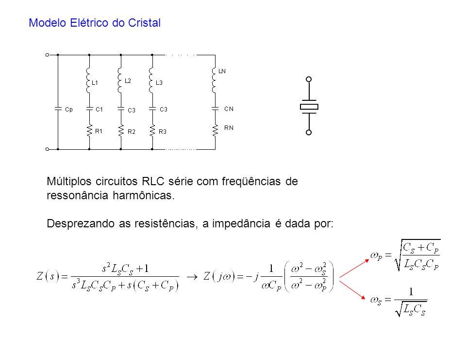 Modelo Elétrico do Cristal Múltiplos circuitos RLC série com freqüências de ressonância harmônicas. Desprezando as resistências, a impedância é dada p