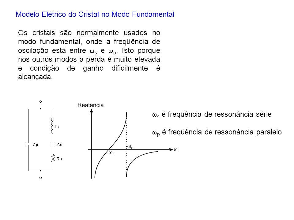 Modelo Elétrico do Cristal no Modo Fundamental s é freqüência de ressonância série p é freqüência de ressonância paralelo Os cristais são normalmente