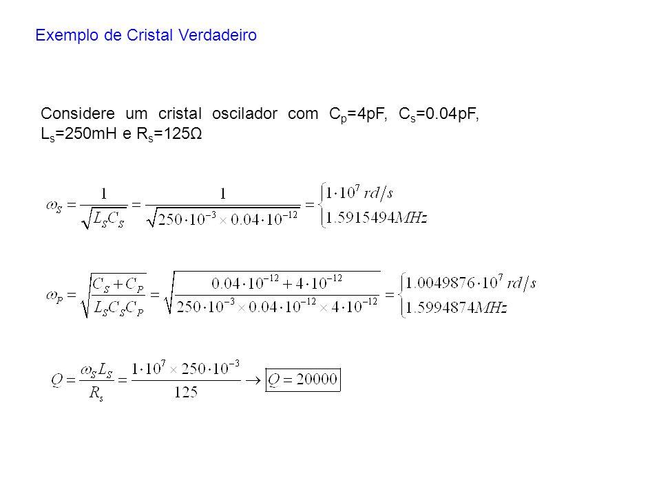 Exemplo de Cristal Verdadeiro Considere um cristal oscilador com C p =4pF, C s =0.04pF, L s =250mH e R s =125Ω