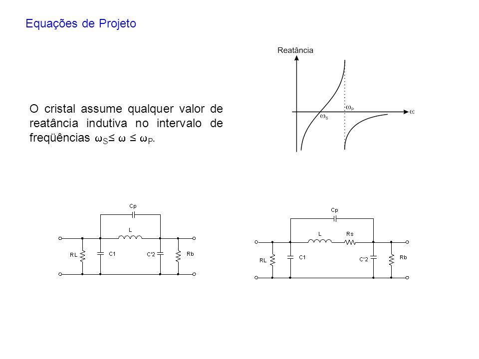 Equações de Projeto O cristal assume qualquer valor de reatância indutiva no intervalo de freqüências S P.