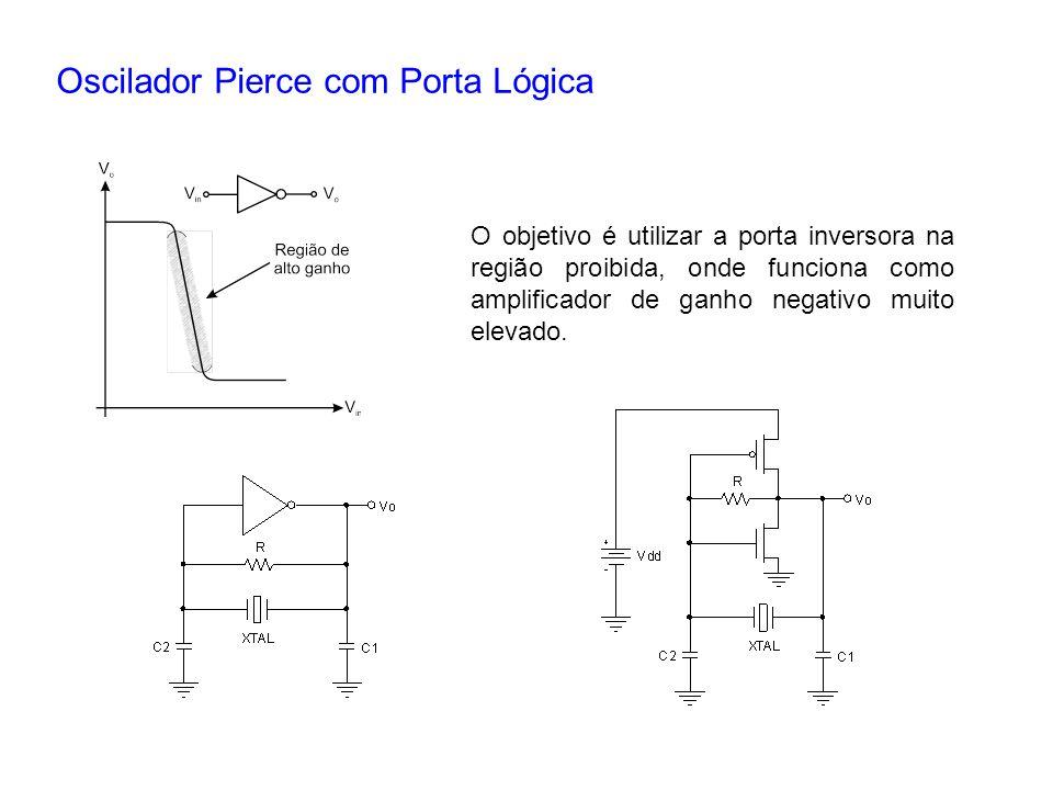 Oscilador Pierce com Porta Lógica O objetivo é utilizar a porta inversora na região proibida, onde funciona como amplificador de ganho negativo muito