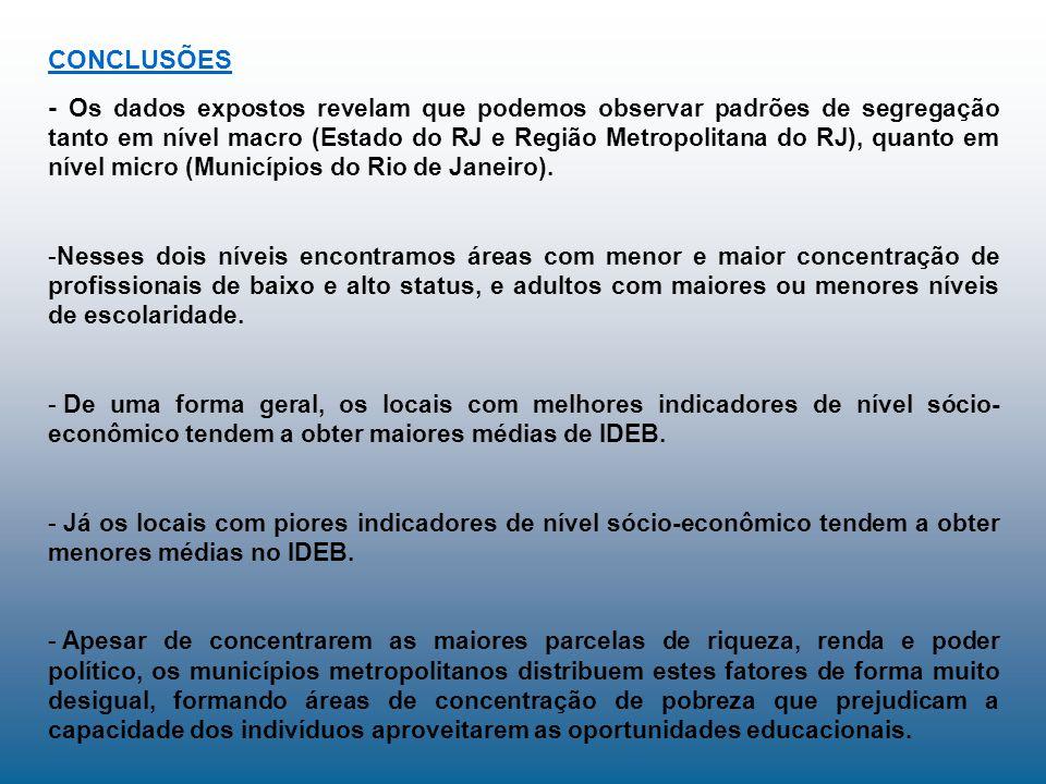 CONCLUSÕES - Os dados expostos revelam que podemos observar padrões de segregação tanto em nível macro (Estado do RJ e Região Metropolitana do RJ), quanto em nível micro (Municípios do Rio de Janeiro).