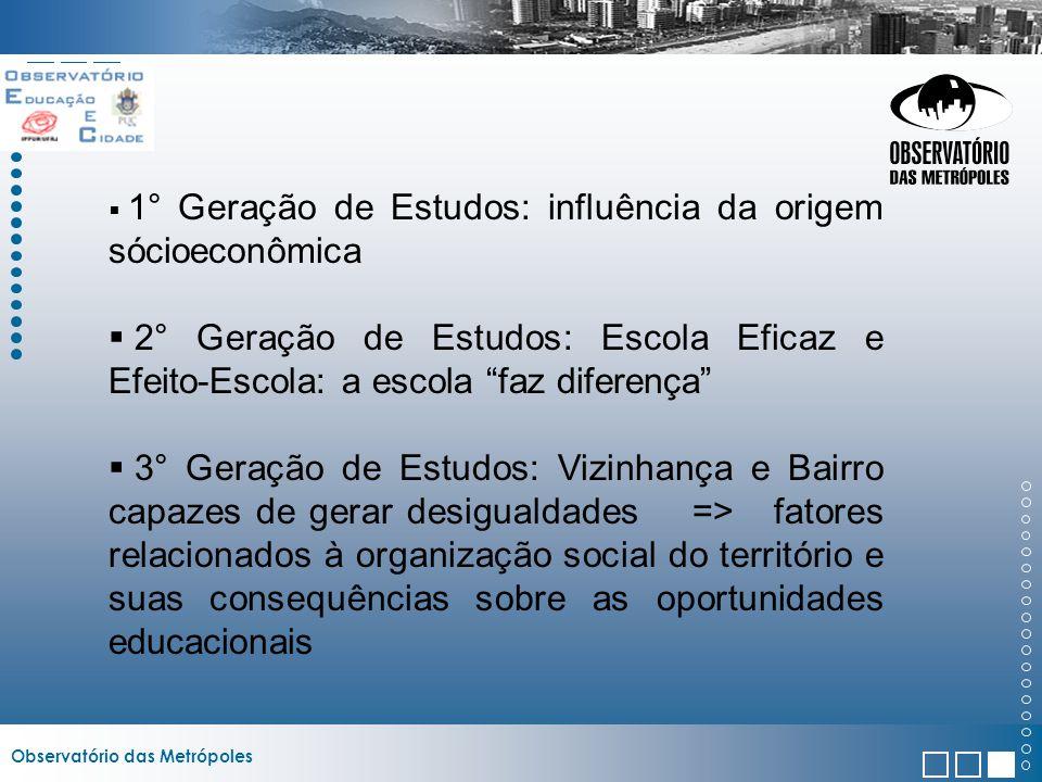 Observatório das Metrópoles 1° Geração de Estudos: influência da origem sócioeconômica 2° Geração de Estudos: Escola Eficaz e Efeito-Escola: a escola