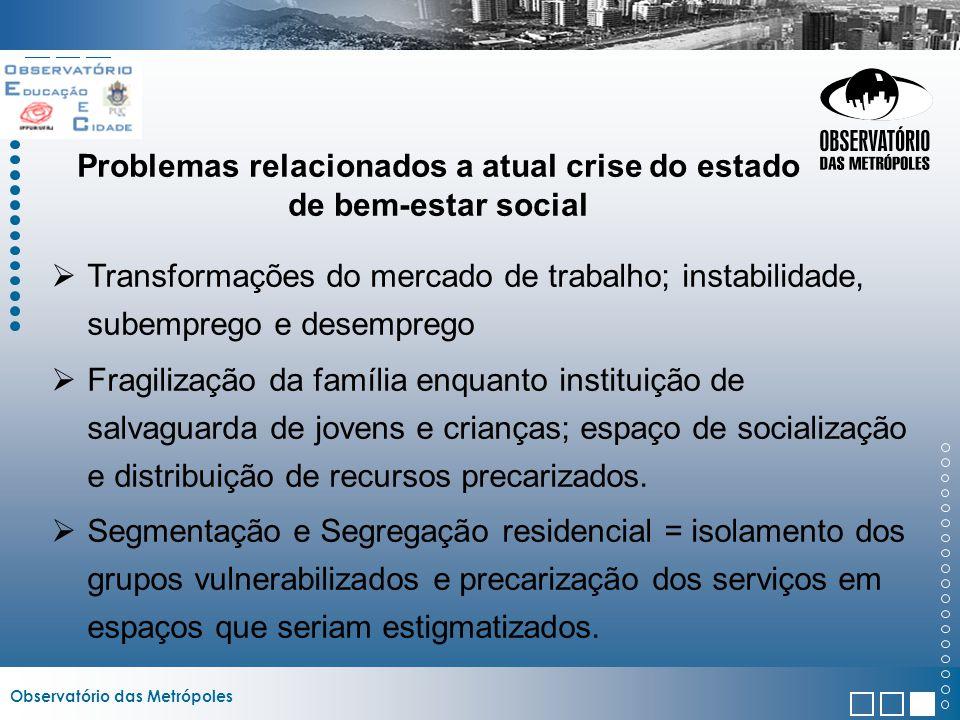 Observatório das Metrópoles Transformações do mercado de trabalho; instabilidade, subemprego e desemprego Fragilização da família enquanto instituição