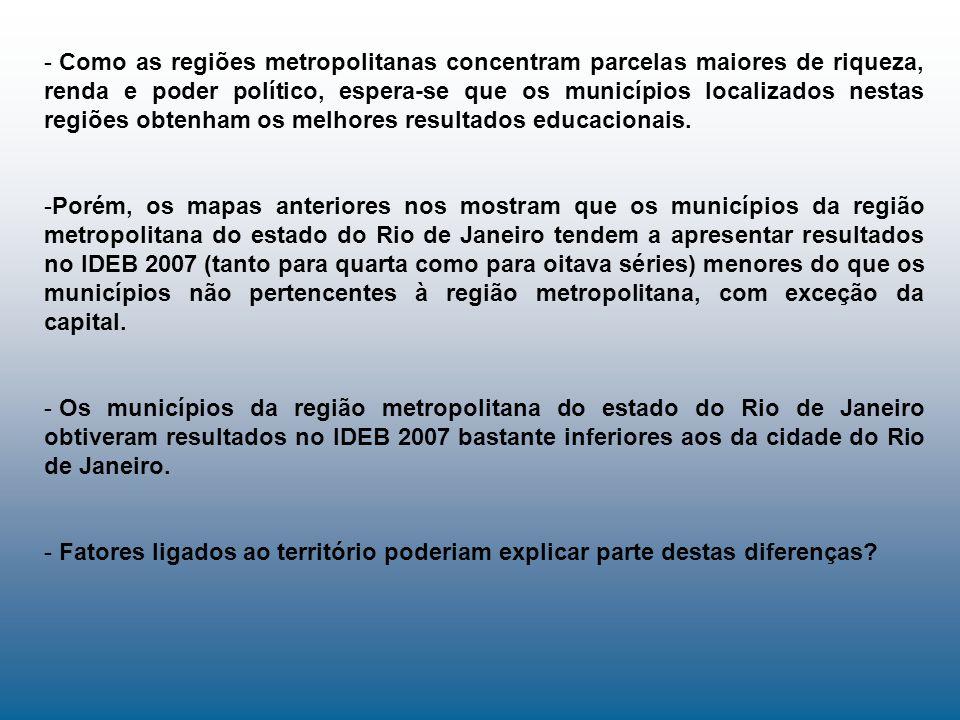 - Como as regiões metropolitanas concentram parcelas maiores de riqueza, renda e poder político, espera-se que os municípios localizados nestas regiões obtenham os melhores resultados educacionais.