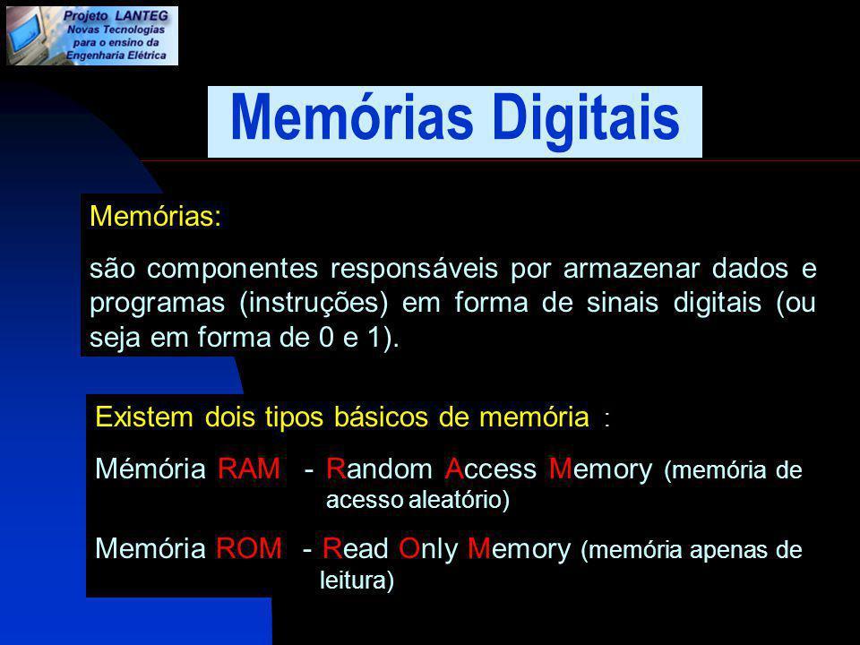 Memórias Digitais MEMÓRIA RAM : Memória RAM– É um tipo de memória essencial para o computador, sendo usada para guardar dados e instruções de um programa.