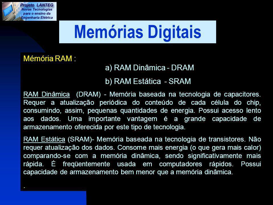 Memórias Digitais Mémória RAM VantagensDesvantagens RAM Dinâmica -Barata -Baixo Consumo -Alta Densidade -Necessita de Atualização -Lenta RAM Estática -Rápida -Não necessita de atualização -Mais cara -Consome Mais Energia -Baixa Densidade