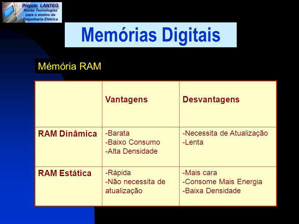 Memórias ROM MEMÓRIA ROM : Memória ROM- É um tipo de memória que contém instruções imutáveis.