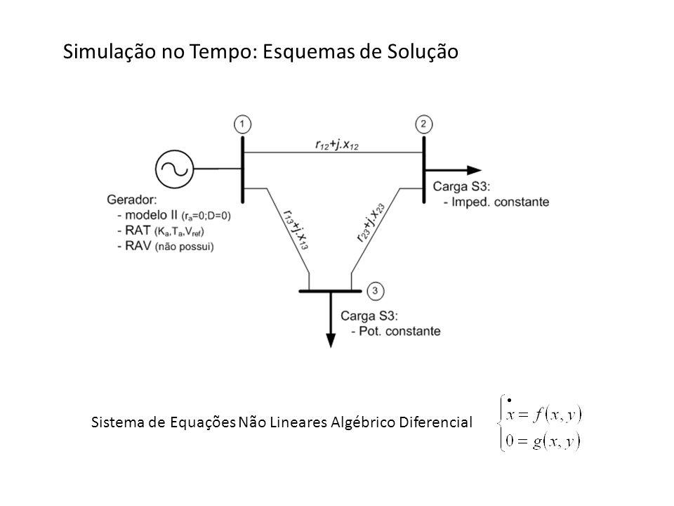 Simulação no Tempo: Esquemas de Solução Sistema de Equações Não Lineares Algébrico Diferencial