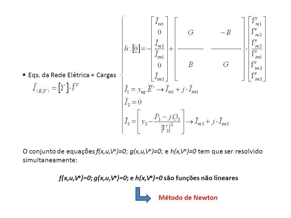 Eqs. da Rede Elétrica + Cargas O conjunto de equações f(x,u,V e )=0; g(x,u,V e )=0; e h(x,V e )=0 tem que ser resolvido simultaneamente: f(x,u,V e )=0