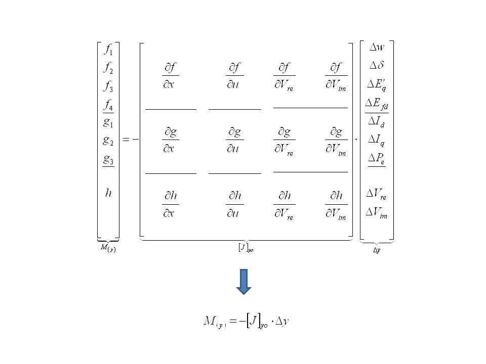 Inicialização: dx/dt=0 w,, E q Para: (t=0; t; T final ) k=0 Enquanto: || M (y k ) || 2 > Calcule: M ( y k ) Resolva: y k+1 = -[J y k ] -1.