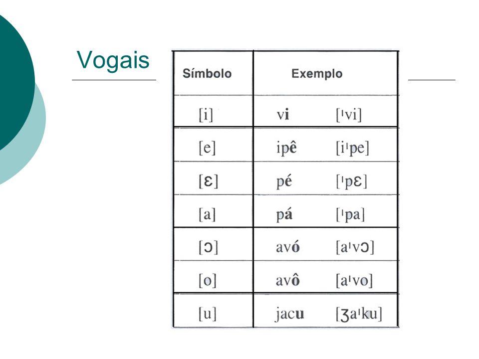 Vogais Exemplo