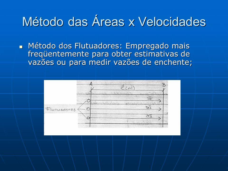 Método das Áreas x Velocidades Método dos Flutuadores: Empregado mais freqüentemente para obter estimativas de vazões ou para medir vazões de enchente