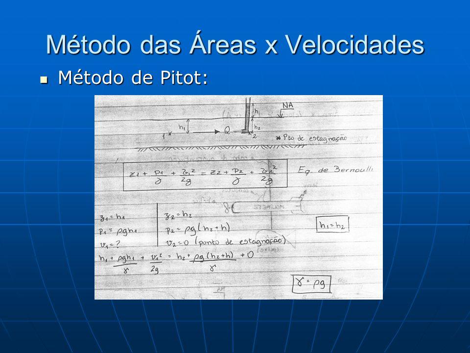 Método das Áreas x Velocidades Método de Pitot: Método de Pitot: