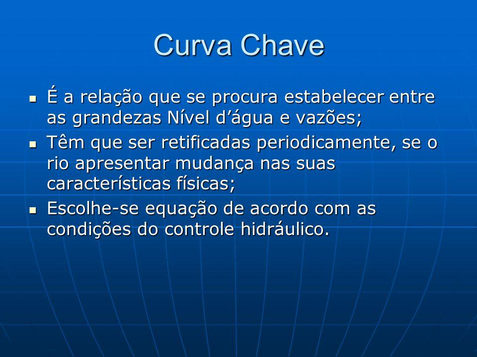 Curva Chave É a relação que se procura estabelecer entre as grandezas Nível dágua e vazões; É a relação que se procura estabelecer entre as grandezas