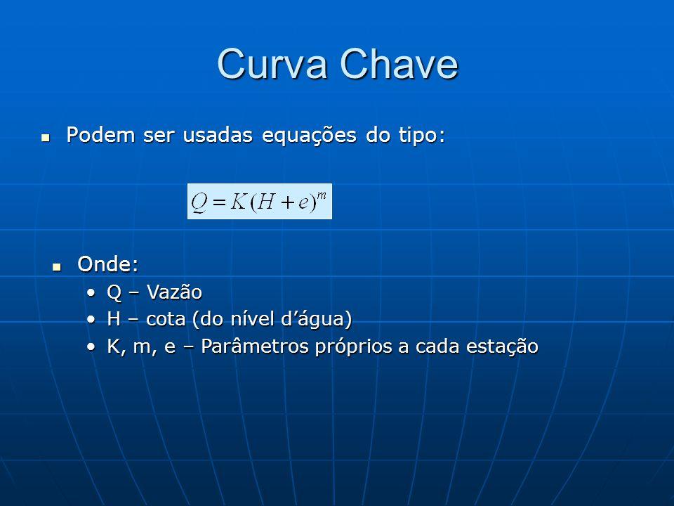 Podem ser usadas equações do tipo: Podem ser usadas equações do tipo: Onde: Onde: Q – VazãoQ – Vazão H – cota (do nível dágua)H – cota (do nível dágua