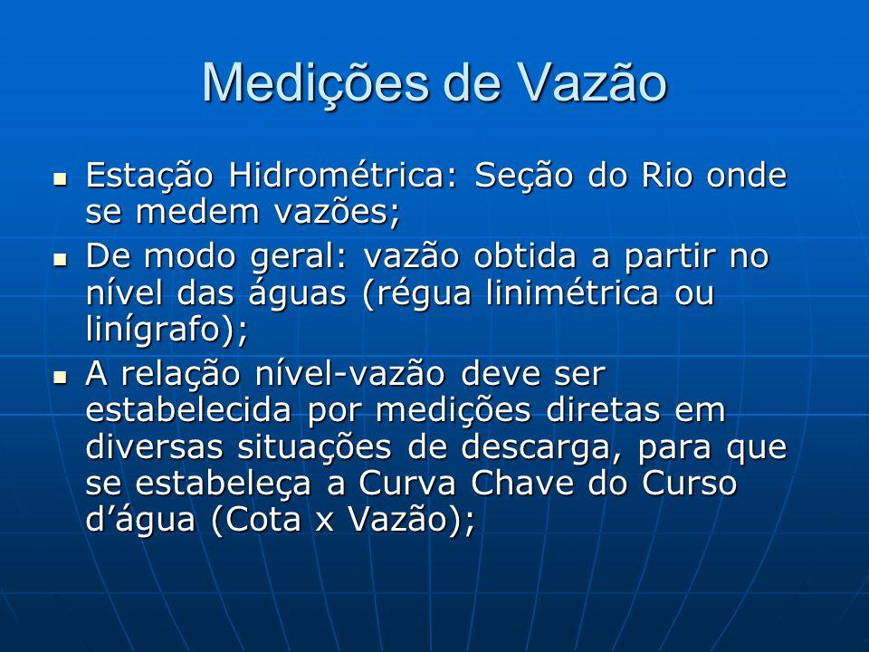 Medições de Vazão Estação Hidrométrica: Seção do Rio onde se medem vazões; Estação Hidrométrica: Seção do Rio onde se medem vazões; De modo geral: vaz