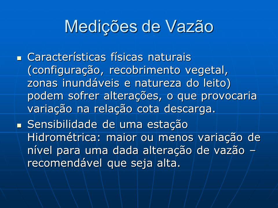 Medições de Vazão Características físicas naturais (configuração, recobrimento vegetal, zonas inundáveis e natureza do leito) podem sofrer alterações,