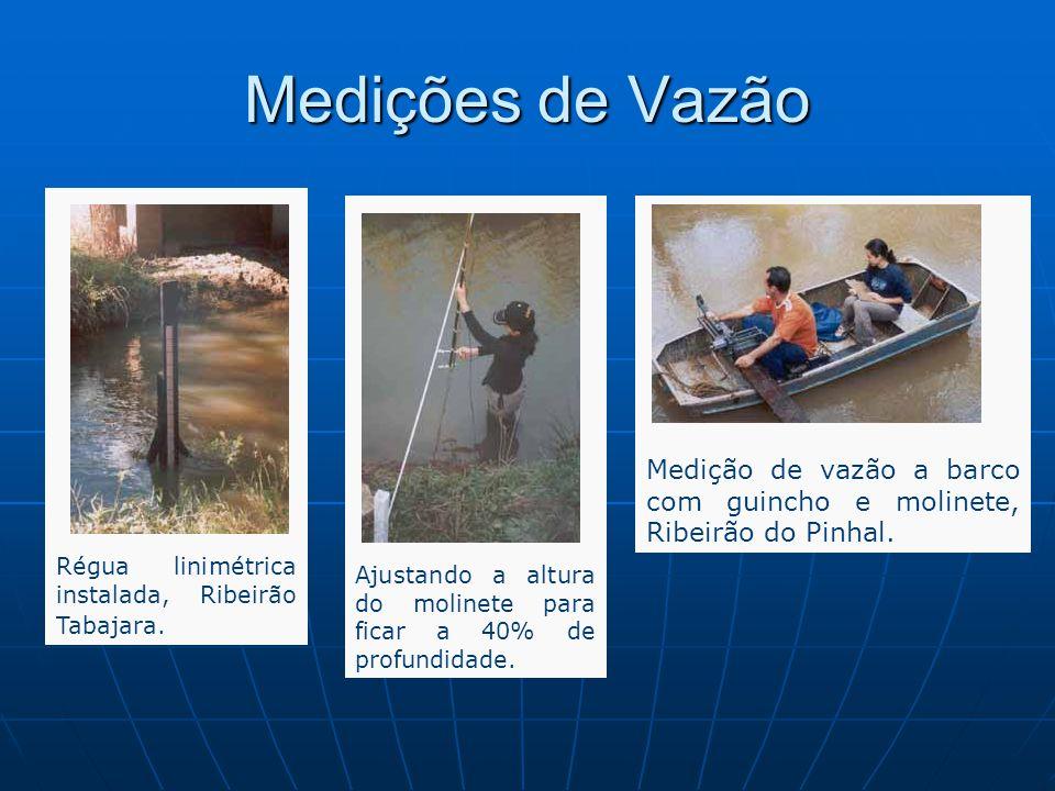 Medições de Vazão Medição de vazão a barco com guincho e molinete, Ribeirão do Pinhal. Régua linimétrica instalada, Ribeirão Tabajara. Ajustando a alt