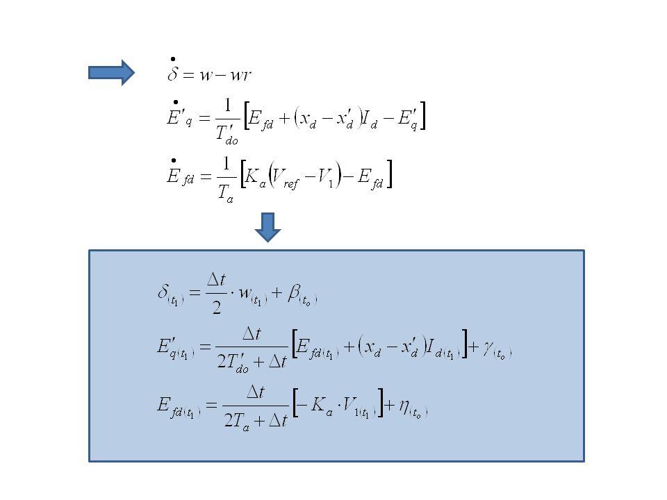 Resumo da Modelagem: t passo de integração Eqs.