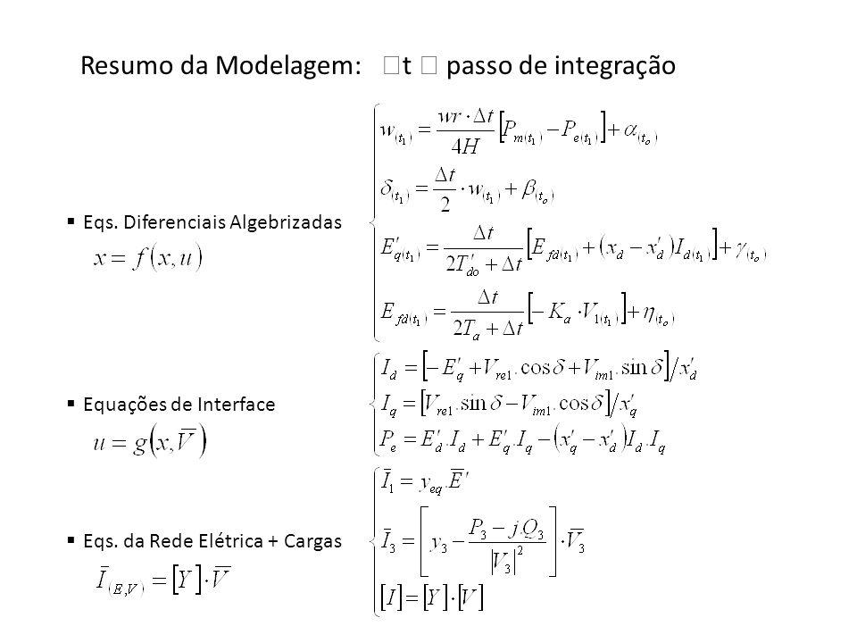 Esquema Alternado Implícito: o esquema alternado consiste basicamente em transformar as equações diferenciais em equações algébricas a diferenças, através de um método de integração, e resolvê-las iterativamente e alternadamente com as equações originalmente algébricas Inicialização: dx/dt=0 w,, E q Para: (t=0; t; T final ) x o (t) = f (x (t),u (t),x (t- t),u (t- t) ) k=0 Enquanto: || x (t) ||2 > Resolva: I (E (t),V (t) ) = [ Y ].
