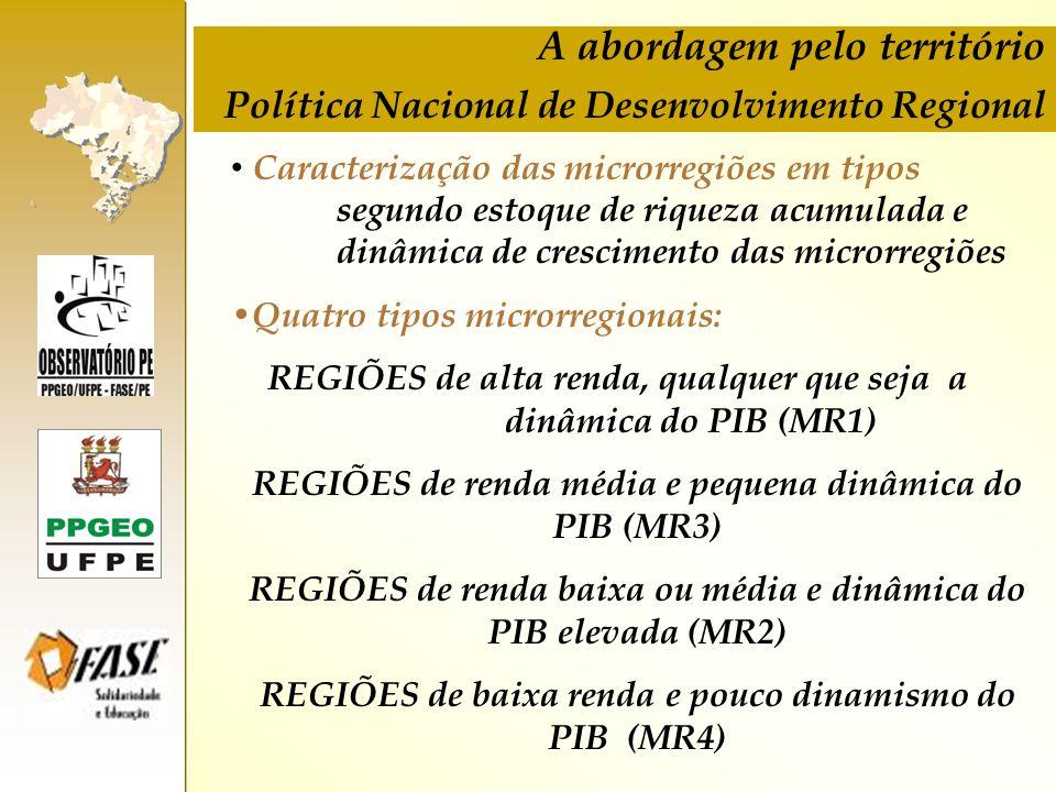 A abordagem pelo território Política Nacional de Desenvolvimento Regional Caracterização das microrregiões em tipos segundo estoque de riqueza acumula