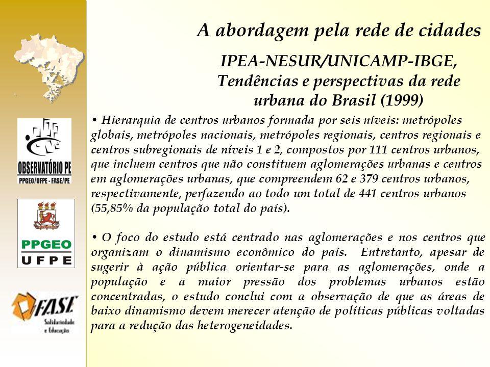A abordagem pela rede de cidades IPEA-NESUR/UNICAMP-IBGE, Tendências e perspectivas da rede urbana do Brasil (1999) Hierarquia de centros urbanos form