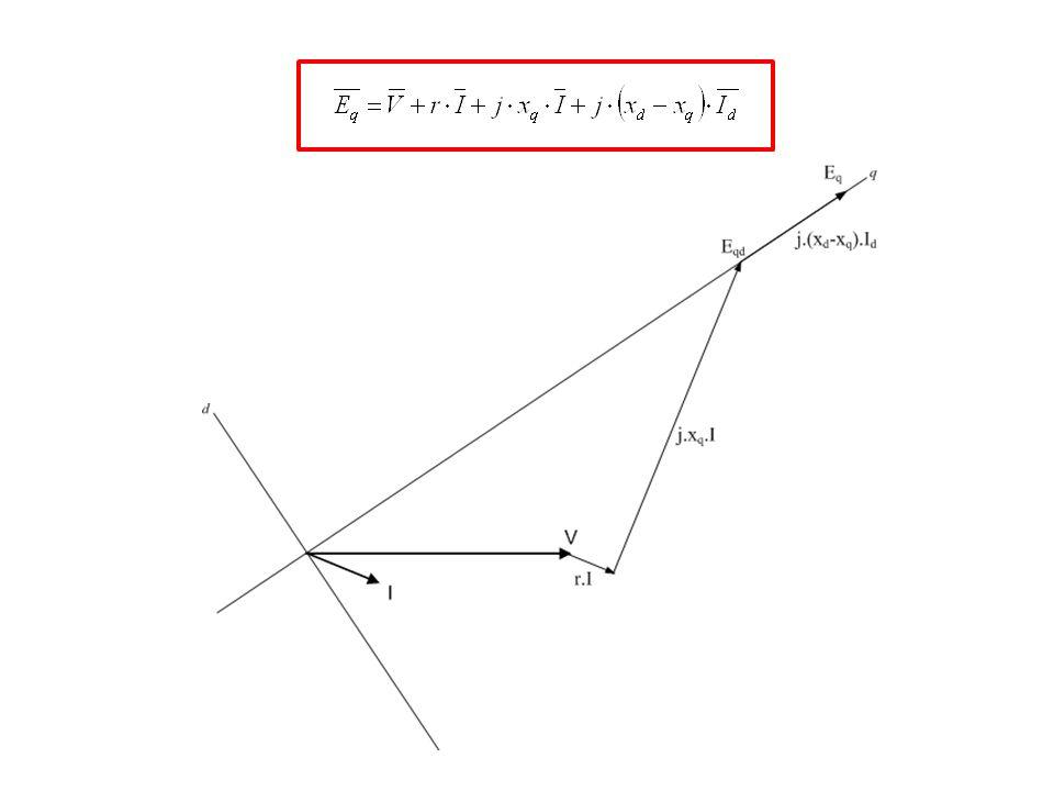 Equações do Estator: em regime transitório (dx/dt 0) 0