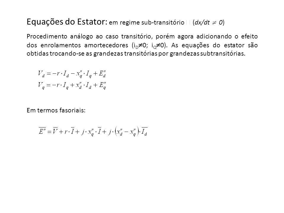 Equações do Rotor: em regime transitório (dx/dt 0) 0