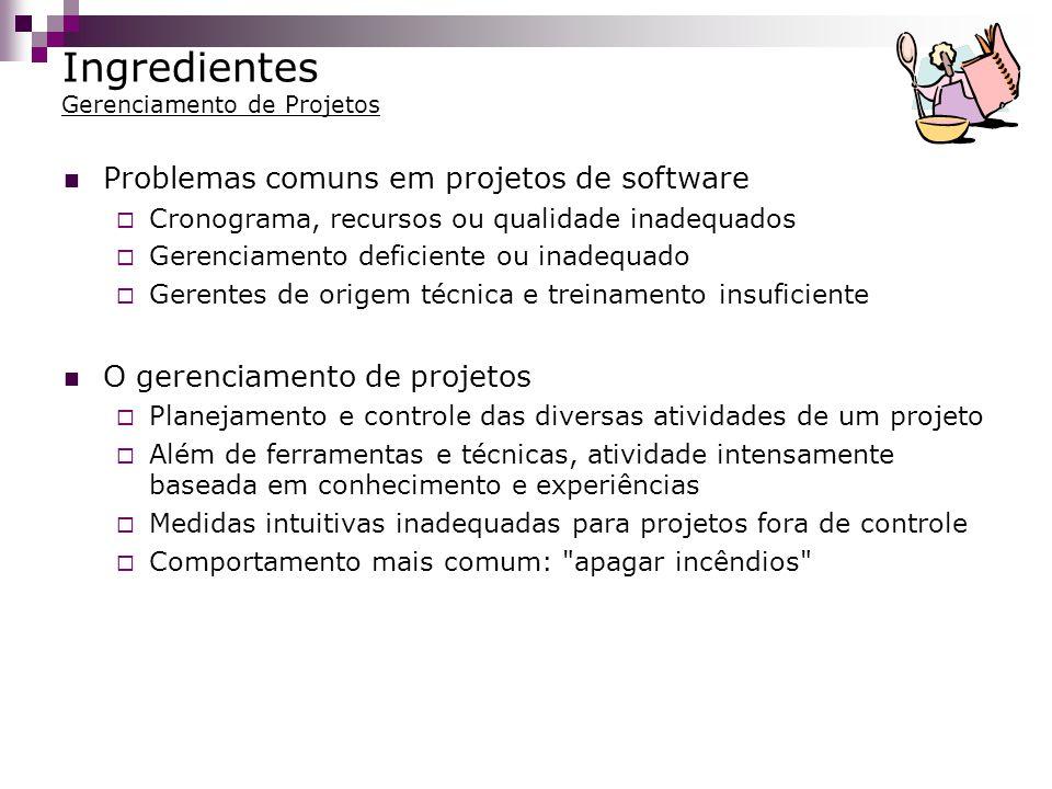 Ingredientes Gerenciamento de Projetos Problemas comuns em projetos de software Cronograma, recursos ou qualidade inadequados Gerenciamento deficiente