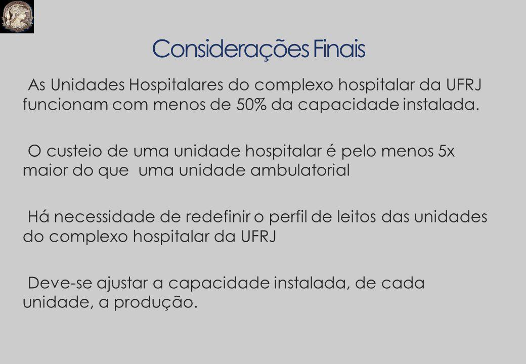 Considerações Finais As Unidades Hospitalares do complexo hospitalar da UFRJ funcionam com menos de 50% da capacidade instalada.