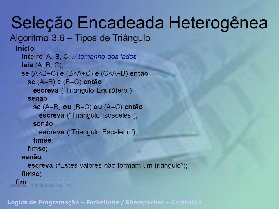 Lógica de Programação – Forbellone / Eberspacher – Capítulo 3 Seleção Encadeada Heterogênea início inteiro: A, B, C; // tamanho dos lados leia (A, B, C); se (A<B+C) e (B<A+C) e (C<A+B) então se (A=B) e (B=C) então escreva (Triangulo Equilátero); senão se (A=B) ou (B=C) ou (A=C) então escreva (Triângulo Isósceles); senão escreva (Triangulo Escaleno); fimse; senão escreva (Estes valores não formam um triângulo); fimse; fim.