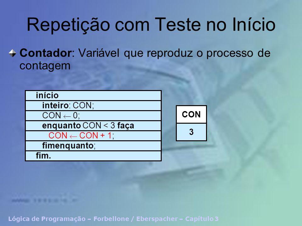 Lógica de Programação – Forbellone / Eberspacher – Capítulo 3 Repetição com Teste no Início Contador: Variável que reproduz o processo de contagem iní