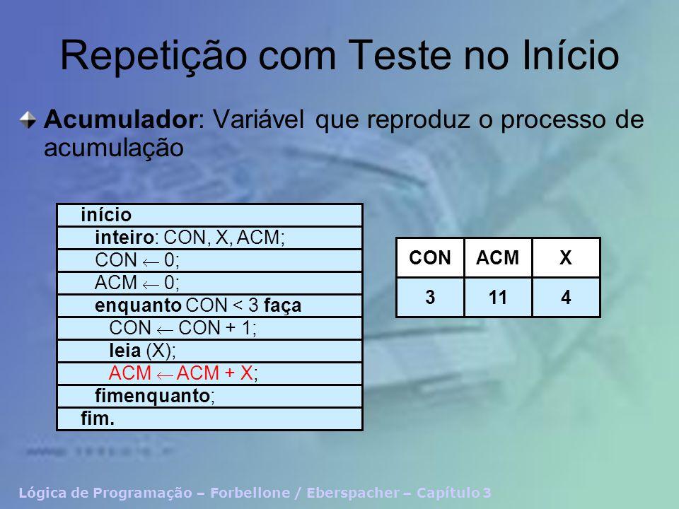Lógica de Programação – Forbellone / Eberspacher – Capítulo 3 Repetição com Teste no Início Acumulador: Variável que reproduz o processo de acumulação início inteiro: CON, X, ACM; CON 0; ACM 0; enquanto CON < 3 faça CON CON + 1; leia (X); ACM ACM + X; fimenquanto; fim.