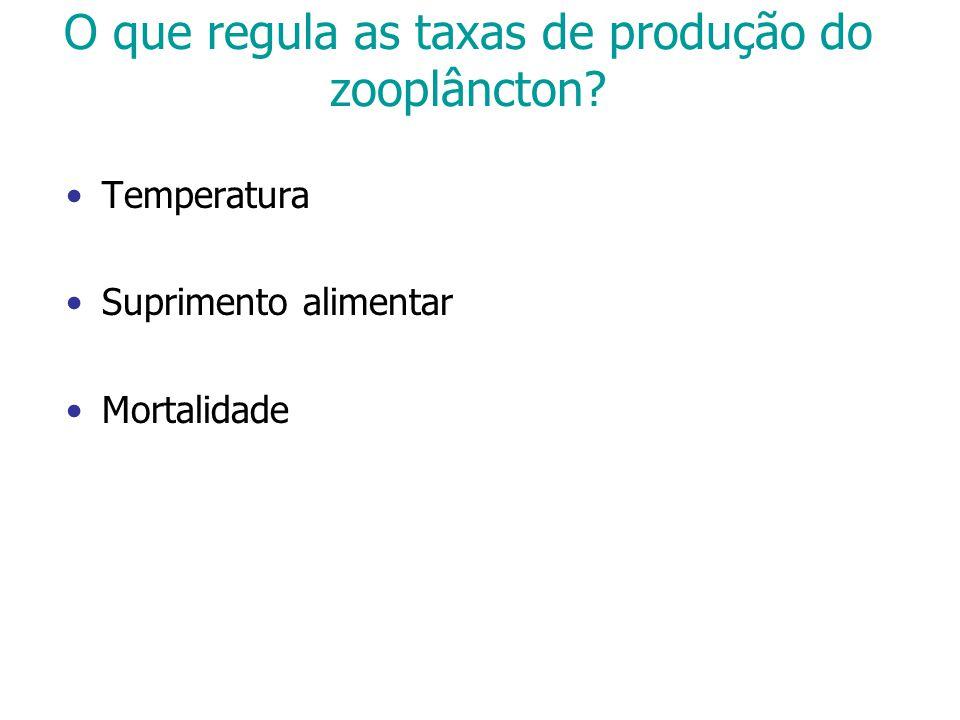 O que regula as taxas de produção do zooplâncton? Temperatura Suprimento alimentar Mortalidade