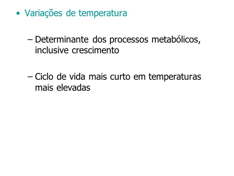 Variações de temperatura –Determinante dos processos metabólicos, inclusive crescimento –Ciclo de vida mais curto em temperaturas mais elevadas