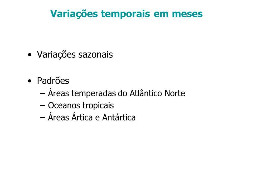 Variações temporais em meses Variações sazonais Padrões –Áreas temperadas do Atlântico Norte –Oceanos tropicais –Áreas Ártica e Antártica