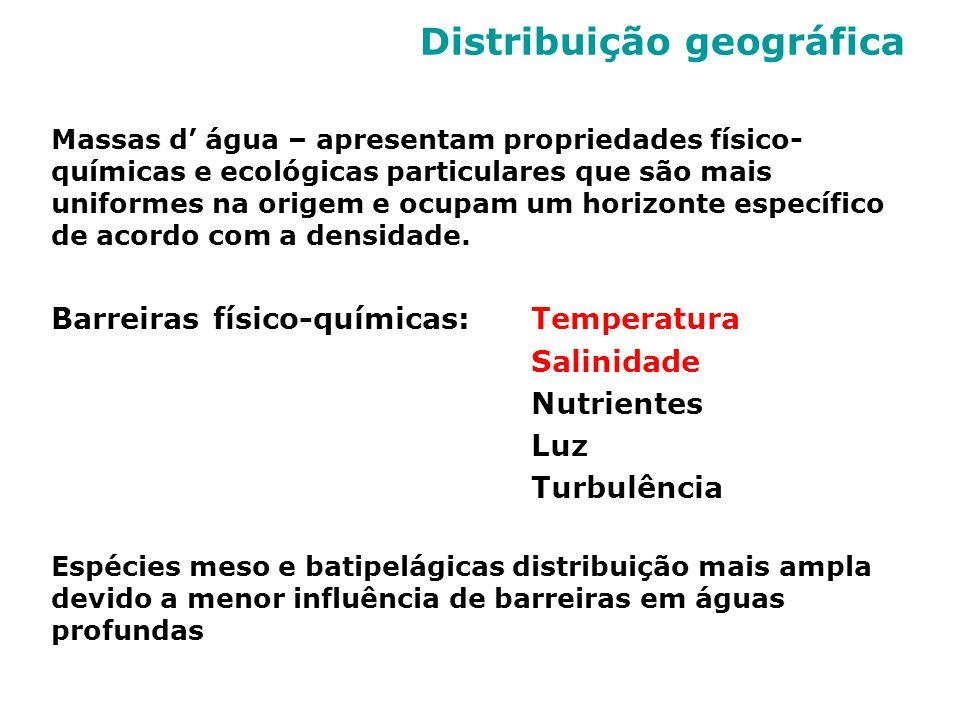 Distribuição das espécies depende: 1.Fatores Biológicos 2.Fatores físicos - circulação oceânica: Tolerância aos fatores físicos – fisiologia Alimentos