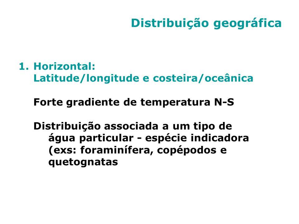 Distribuição geográfica 1.Horizontal: Latitude/longitude e costeira/oceânica Forte gradiente de temperatura N-S Distribuição associada a um tipo de ág