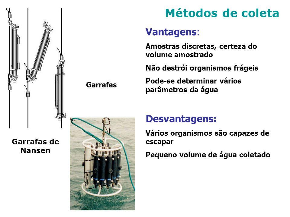 Métodos de coleta Vantagens: Amostras discretas, certeza do volume amostrado Não destrói organismos frágeis Pode-se determinar vários parâmetros da ág