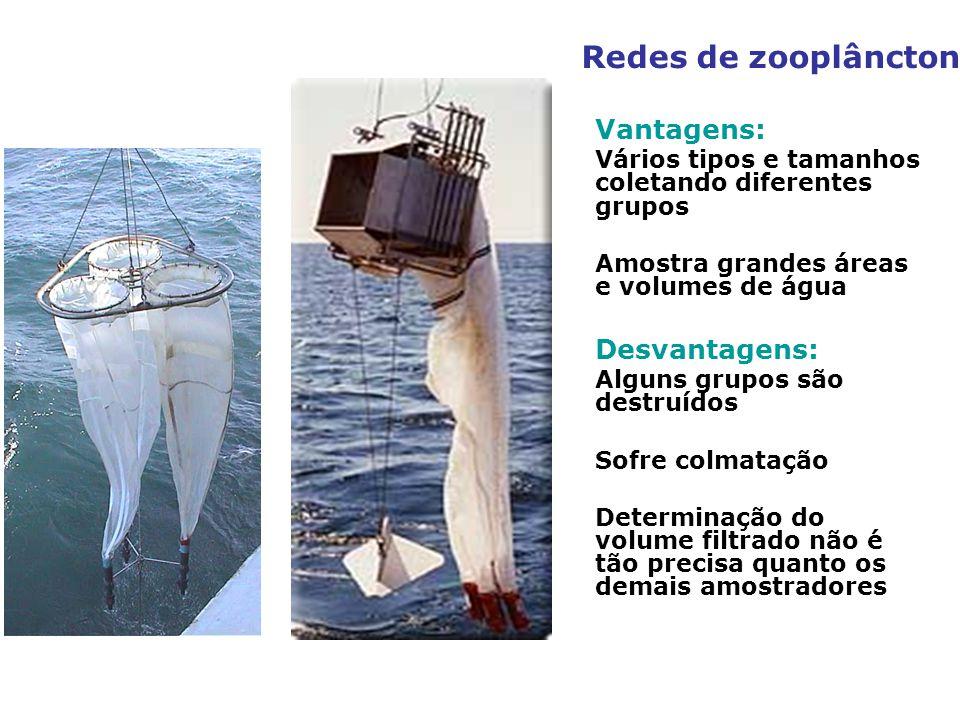 Redes de zooplâncton Vantagens: Vários tipos e tamanhos coletando diferentes grupos Amostra grandes áreas e volumes de água Desvantagens: Alguns grupo