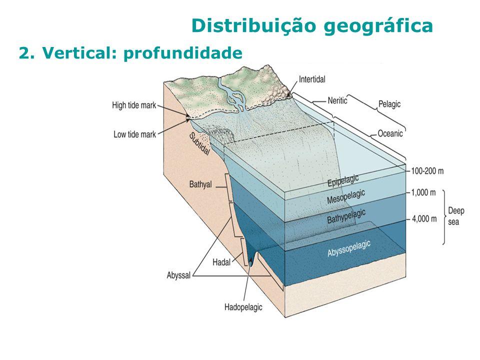 Distribuição geográfica 2.Vertical: profundidade