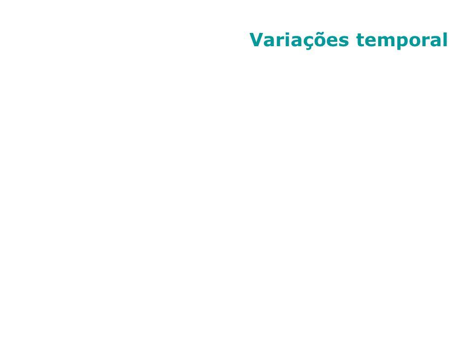 Variação temporal de nutrientes em função da termoclina Inverno Primavera Verão Outono Polar Temperado Tropical