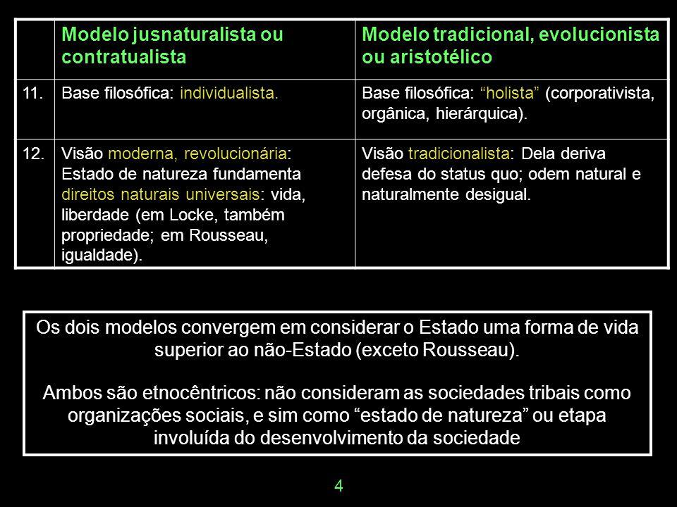 Modelo jusnaturalista ou contratualista Modelo tradicional, evolucionista ou aristotélico 11.Base filosófica: individualista.Base filosófica: holista