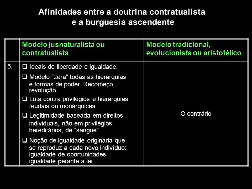 Modelo jusnaturalista ou contratualista Modelo tradicional, evolucionista ou aristotélico 5. Ideais de liberdade e igualdade. Modelo zera todas as hie