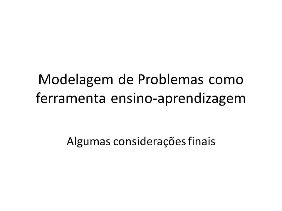 Ferramentas de modelagem de problemas estudados Sistemas Lineares Programação Linear Funções (Lineares, Afins, Escada, Quadrática, Racional, Polinomial geral, Exponencial, Logarítmica) Equações de Recorrência Lineares