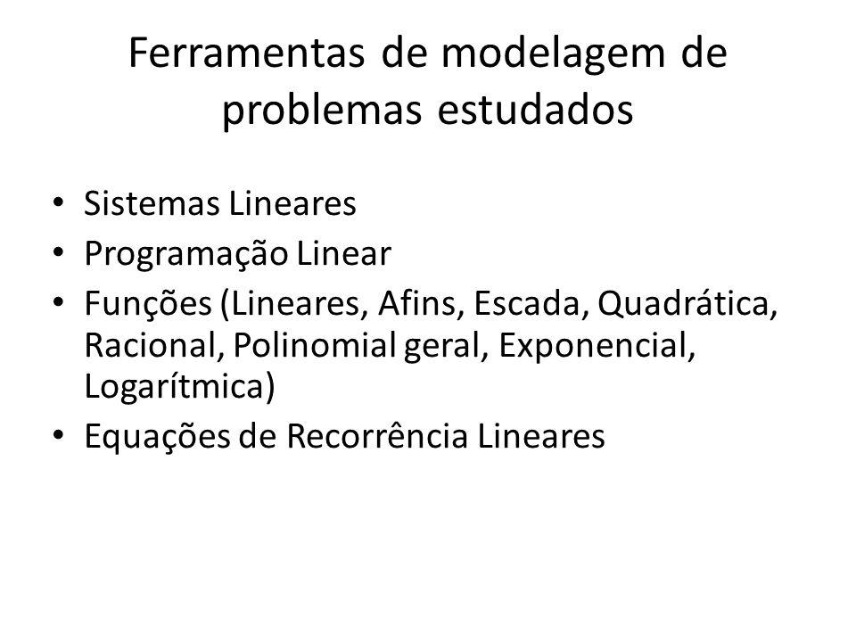 Ferramentas de modelagem de problemas estudados Sistemas Lineares Programação Linear Funções (Lineares, Afins, Escada, Quadrática, Racional, Polinomia